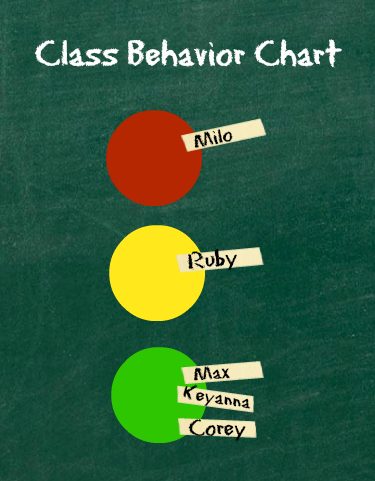 The Pros and Cons of Using a Classroom Behavior Chart